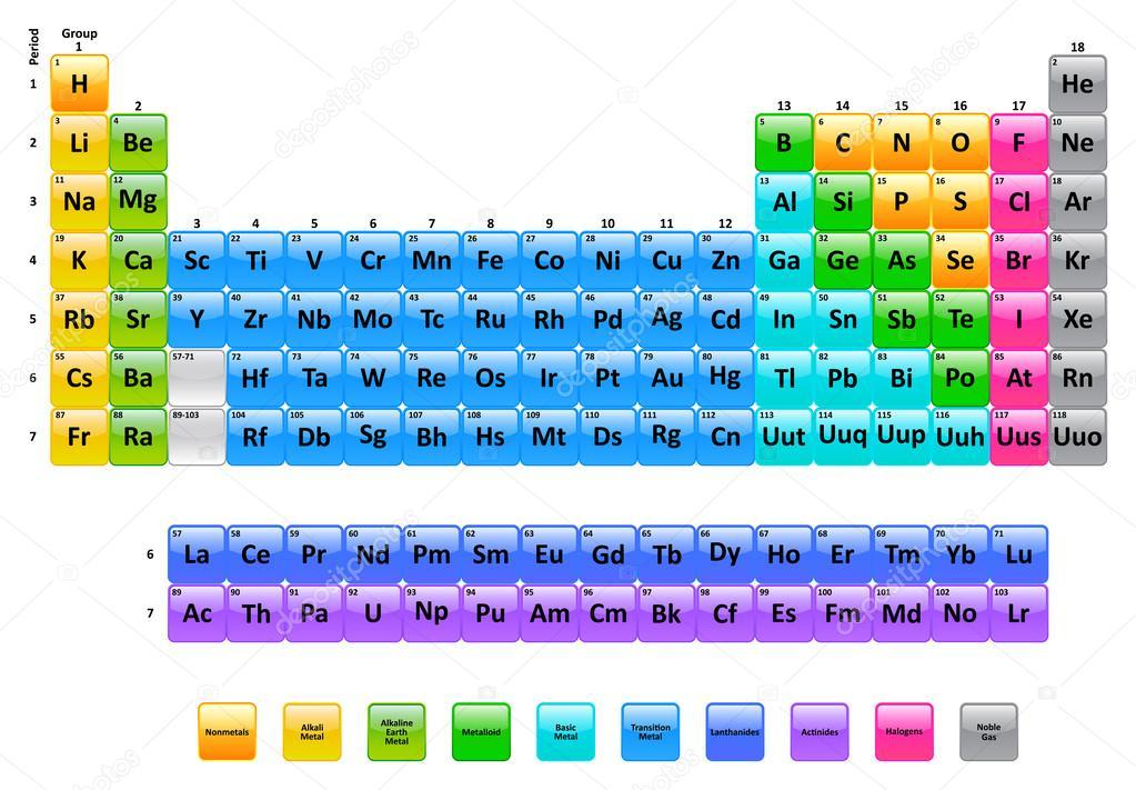 Tabla periodica de los elementos vector de stock radub85 26077083 tabla periodica de los elementos vector de stock urtaz Images