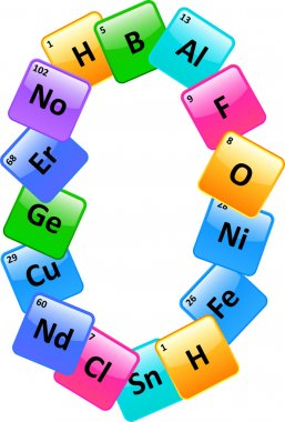 Periodic Table Number 0