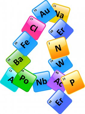 Periodic Table Number 4