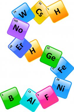 Periodic Table Number 5