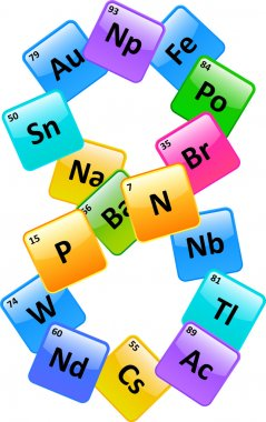 Periodic Table Number 8