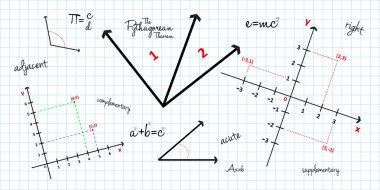 Mathematical Geometry Background