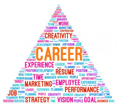 Career Pyramid Word Cloud