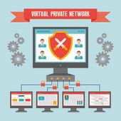 vpn (virtual private network) - Illustrationskonzept im flachen Design-Stil