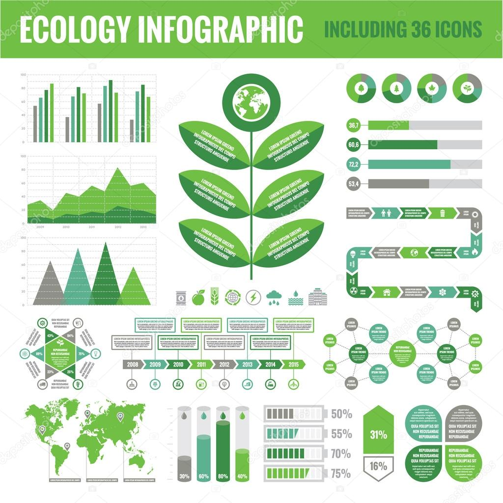 Ecology Infographic Set (including 36 icons)