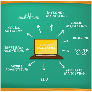 Online marketing strategy concept