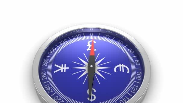 Finance Compass