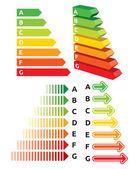 Energieeffizienz-Bewertung