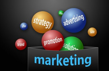 Marketing business words concept