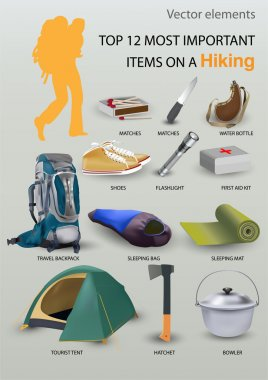 Top 12 most important items on a hiking. stock vector