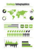 Ecology infographics set, vector illustration