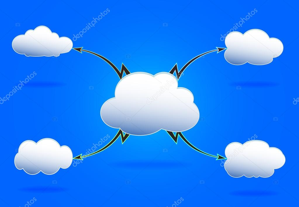 Mind map with clouds