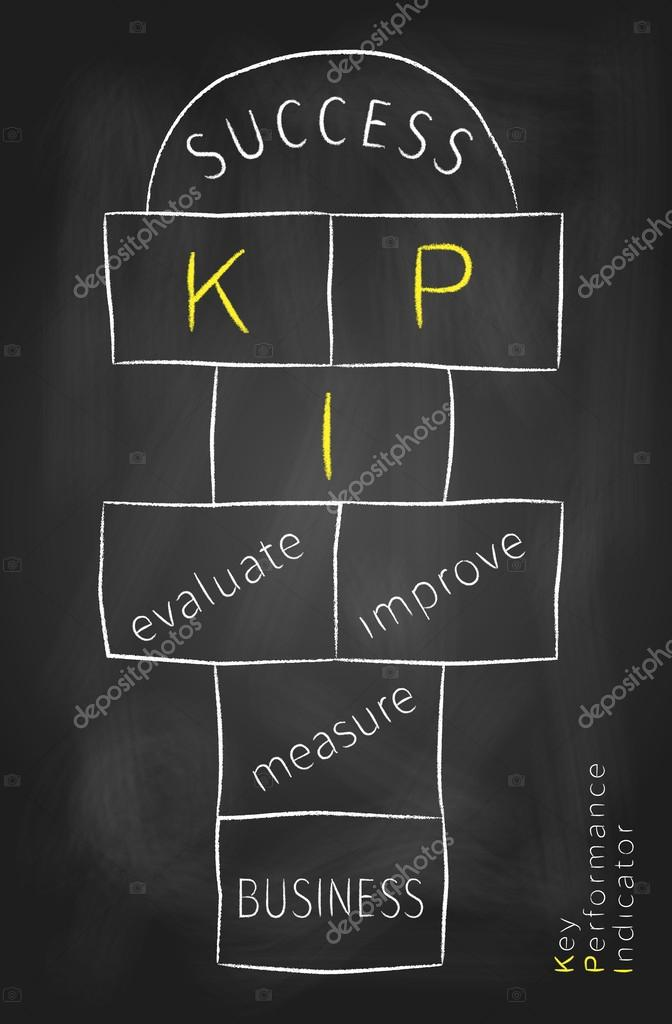 Key performance indicator as a hopscotch on blackboard