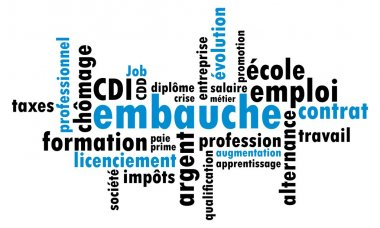 Job search wordcloud