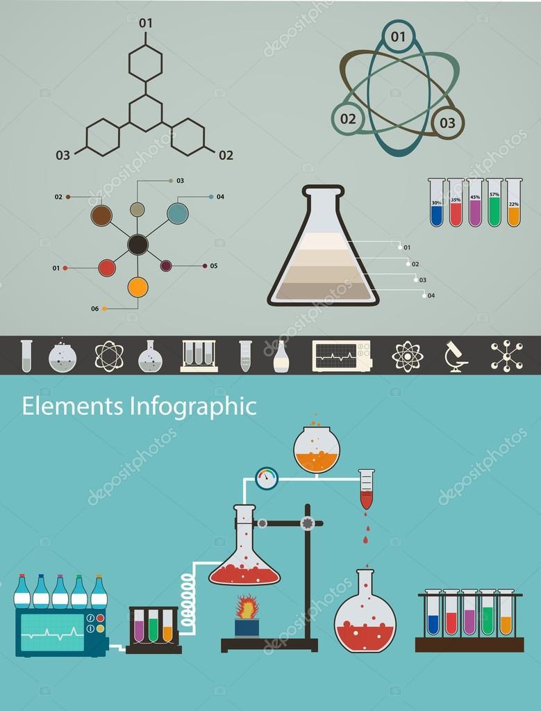 química infografía, plantilla de investigación médica y científica ...