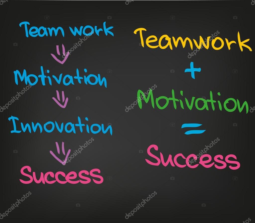 Well-known motivação do trabalho em equipe de sucesso — Vetores de Stock  SH64