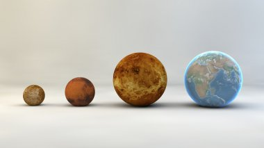 Solar system, planets, sizes, dimensions