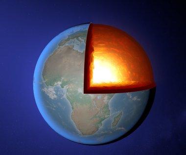 Earth's core, Earth, world, split, geophysics