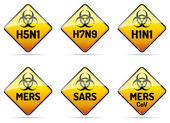 Mers, sars, znamení virus h5n1 biohazard