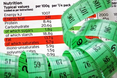 Nutrition label and measure tape