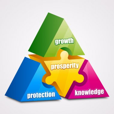 Prism puzzle. Growth, prosperity, protection, knowledge concepts.