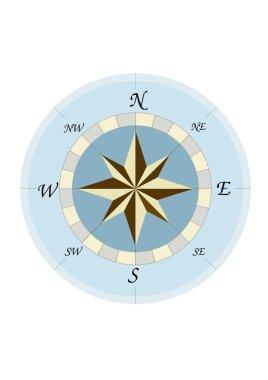 Compass rosewind vector illustration, vintage navigation instrument