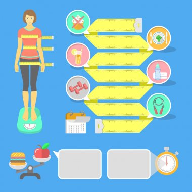 Set of vector flat infographic elements for the theme of fitness and shaping. Body proportions and weight of a young girl, points to achieve the perfect figure in the form of a measuring tape with icons and informational banners clip art vector
