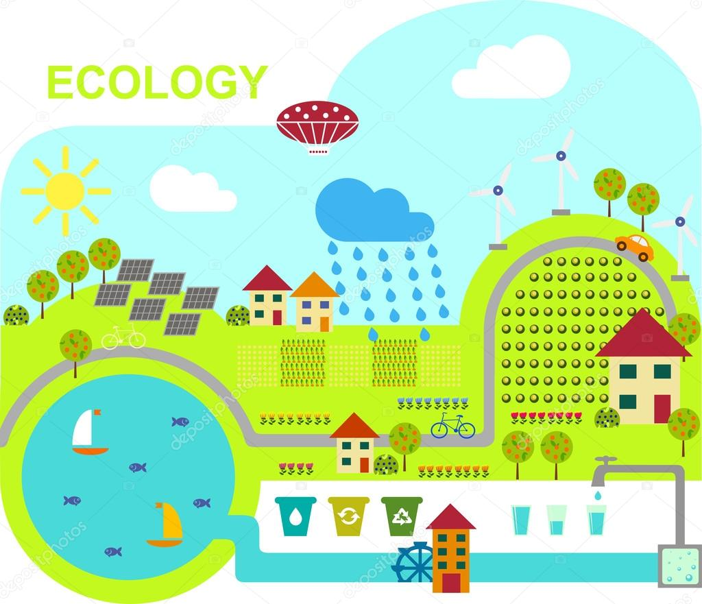 Ecologically friendly production methods