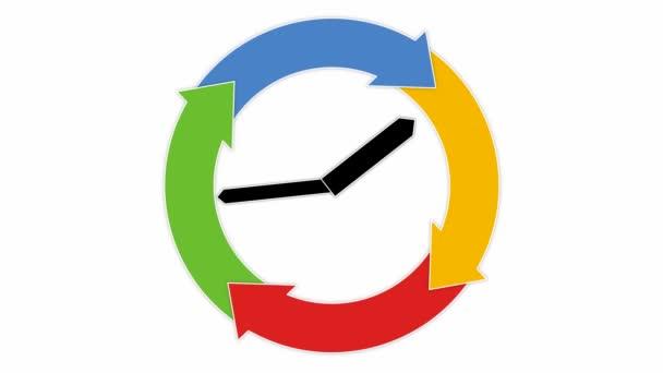Time - Arrows