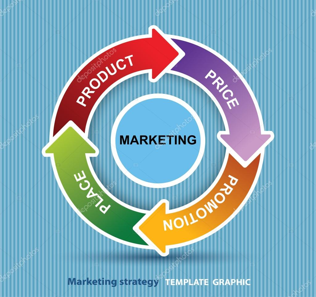 Modele De Mix Marketing 4p Image Vectorielle Kaisorn4 C 46037031