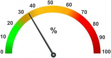 Colored percentual horizontal tachograph