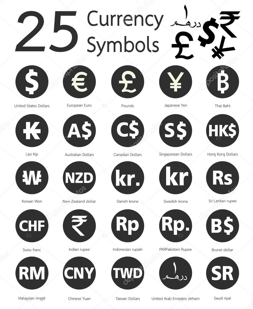 25 currency symbols countries and their name around the world 25 currency symbols countries and their name around the world vector in eps10 vector by esancai biocorpaavc