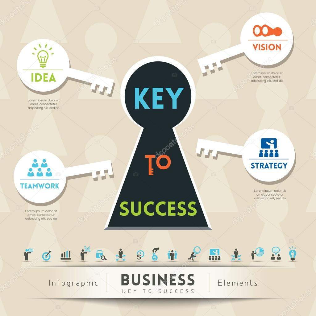 key elements to the success of