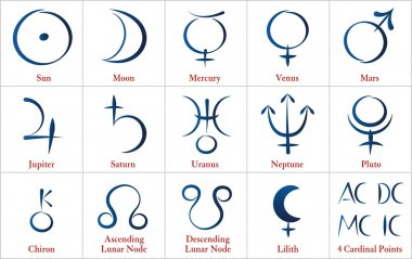 Astrology Planets Calligraphy