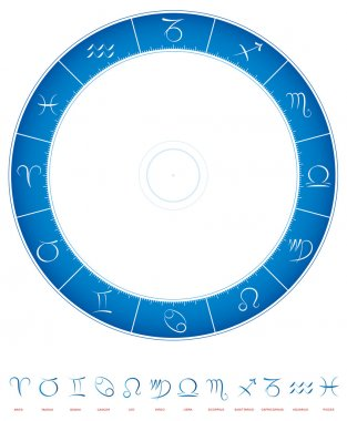 Astrology Zodiac Calligraphy
