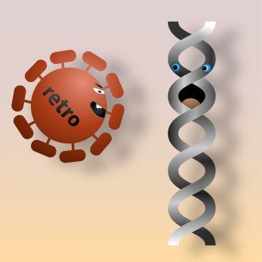 Retrovirus attacking DNA