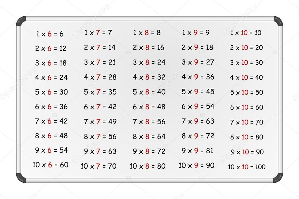 Tafel Van 2.Tafel Van Vermenigvuldiging Op Whiteboard Deel 2 Stockvector