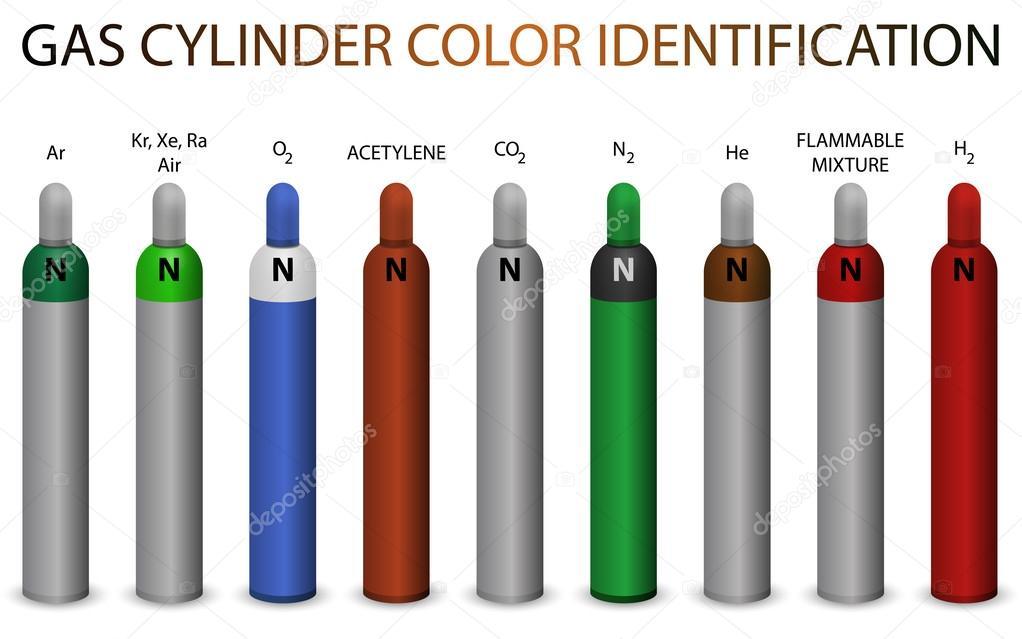 Inteligentny znakowanie butli kolor — Grafika wektorowa © exty #41448645 RI08