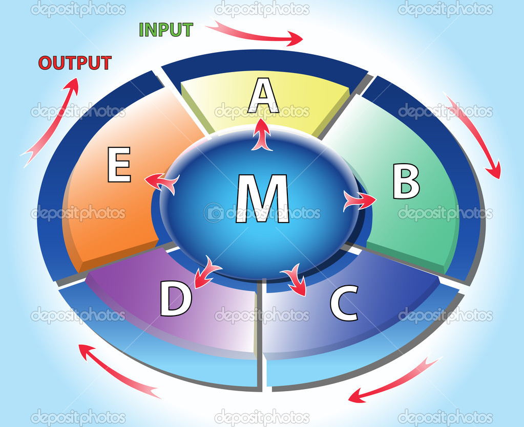 continuous circle graph multicolor stock vector trompinex 40235493 rh depositphotos com Going Full Circle Open Circle