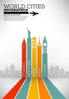 Big Cities Poster
