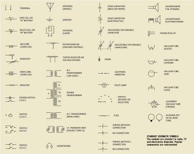 Electronic symbols.