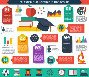 Flat infographic education background.