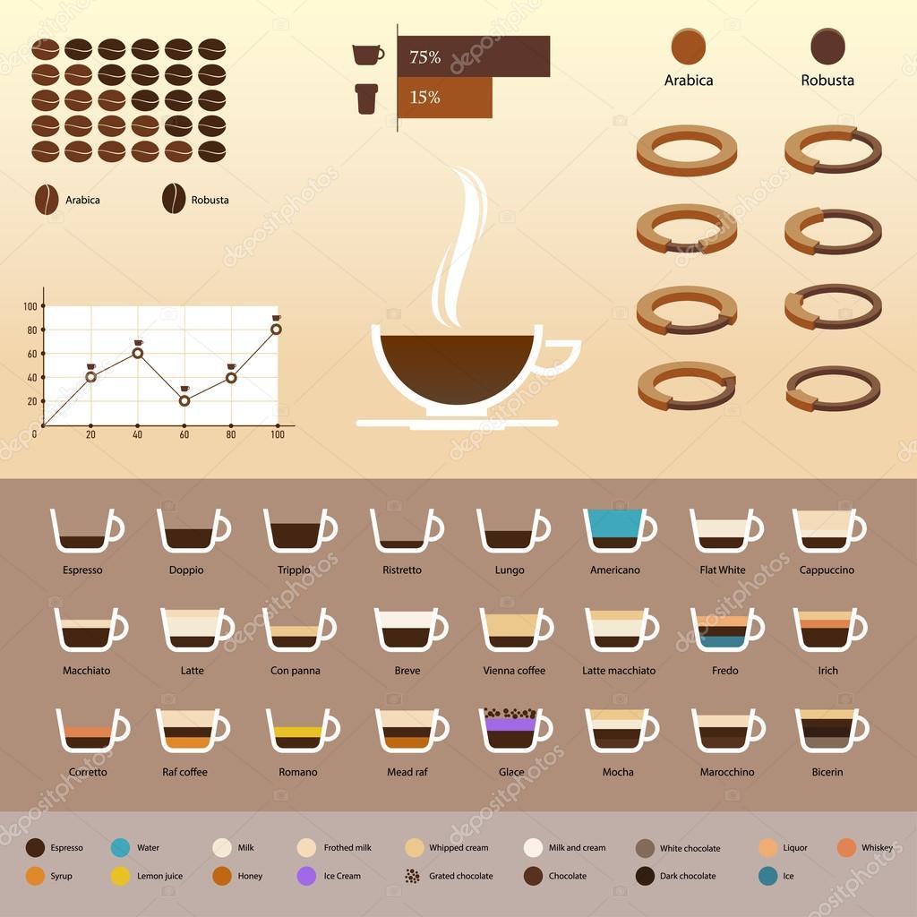 купить постер кофейная инфографика эта фотография была