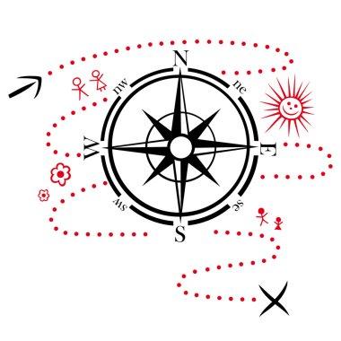 Compass, hiking