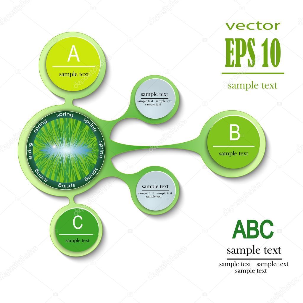 infographics spring ABC