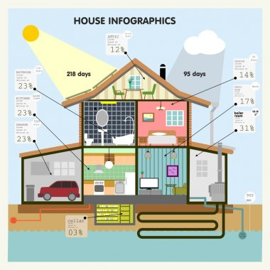 Set elements of House Infographics
