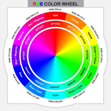 RGB color wheel for design and graphic work with color code