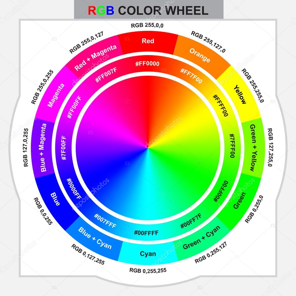 rgb color wheel for design and graphic work with color code stock vector