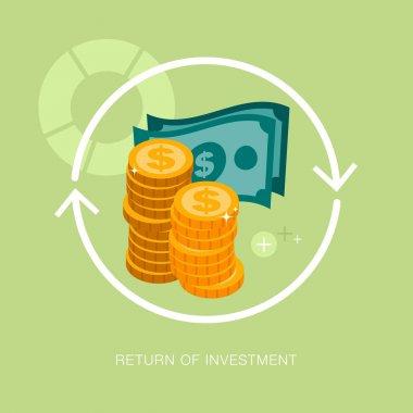 Modern return of investment concept