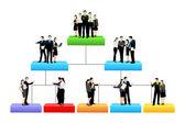 Organizace strom s úroveň jiné hierarchie